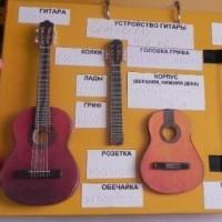 фото гитары